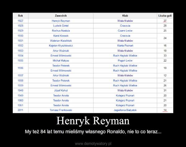 Henryk Reyman – My też 84 lat temu mieliśmy własnego Ronaldo, nie to co teraz...