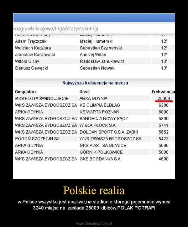 Polskie realia – w Polsce wszystko jest mozliwe,na stadionie którego pojemność wynosi 3240 miejsc na  zasiada 25009 kibiców.POLAK POTRAFI