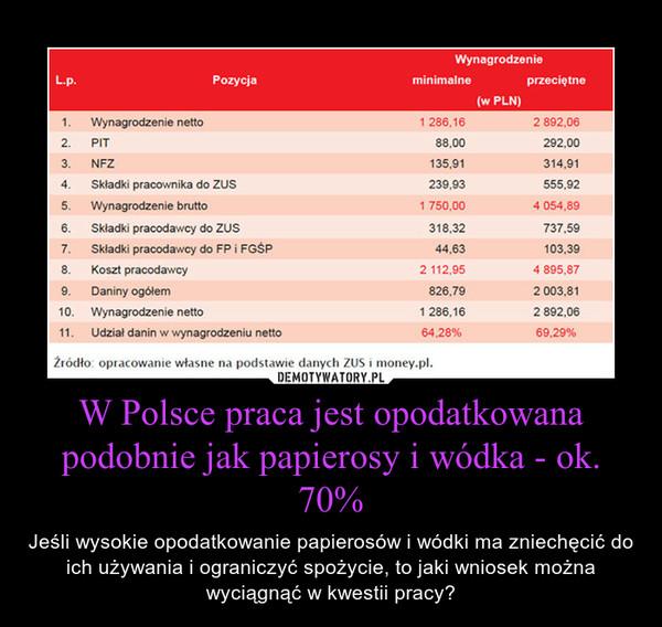 W Polsce praca jest opodatkowana podobnie jak papierosy i wódka - ok. 70% – Jeśli wysokie opodatkowanie papierosów i wódki ma zniechęcić do ich używania i ograniczyć spożycie, to jaki wniosek można wyciągnąć w kwestii pracy?