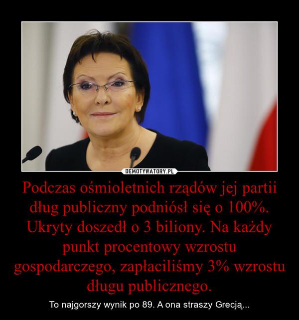 Podczas ośmioletnich rządów jej partii dług publiczny podniósł się o 100%. Ukryty doszedł o 3 biliony. Na każdy punkt procentowy wzrostu gospodarczego, zapłaciliśmy 3% wzrostu długu publicznego. – To najgorszy wynik po 89. A ona straszy Grecją...