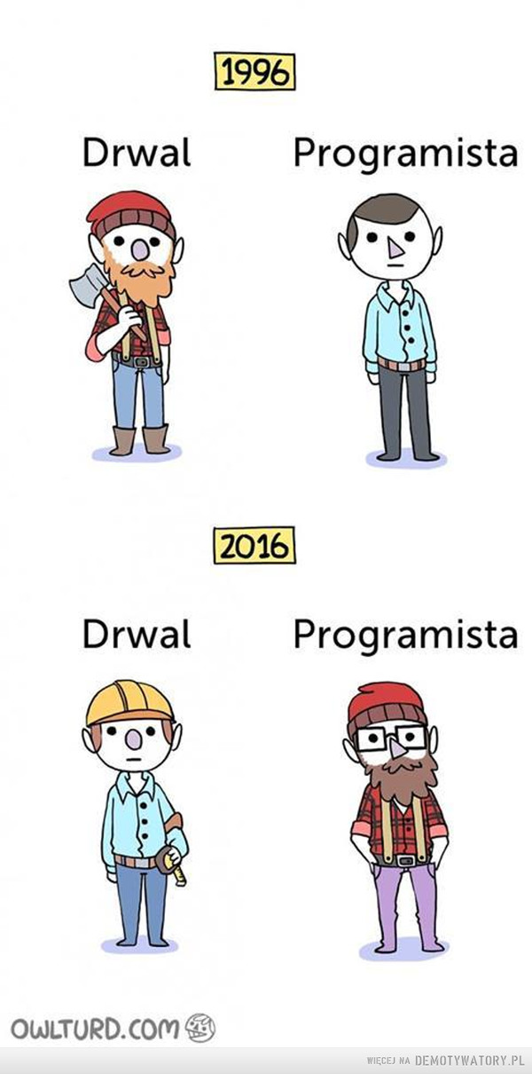 Zmiana mody –