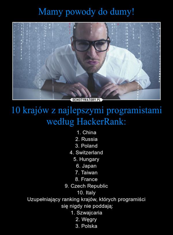 10 krajów z najlepszymi programistami według HackerRank: – 1. China2. Russia3. Poland4. Switzerland5. Hungary6. Japan7. Taiwan8. France9. Czech Republic10. ItalyUzupełniający ranking krajów, których programiści się nigdy nie poddają:1. Szwajcaria2. Węgry3. Polska