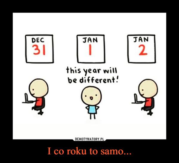 I co roku to samo... –