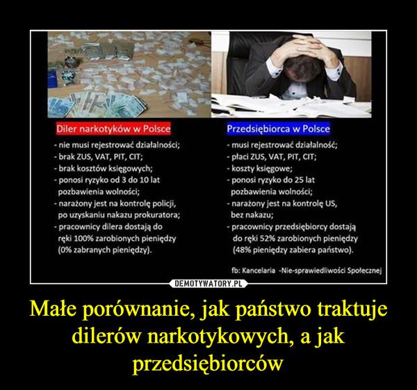 Małe porównanie, jak państwo traktuje dilerów narkotykowych, a jak przedsiębiorców –  Diler narkotyków w Polsce- nie musi rejestrować działalności;-brakZUS, VAT, PIT,CłT;- brak kosztów księgowych;- ponosi ryzyko od 3 do 10 latpozbawienia wolności;- narażony jest na kontrolę policji,po uzyskaniu nakazu prokuratora;- pracownicy dilera dostają doręki 100% zarobionych pieniędzy(0% zabranych pieniędzy).Przedsiębiorca w Polsce- musi rejestrować działalność;- płaci ZUS, VAT, PIT, CIT;• koszty księgowe;- ponosi ryzyko do 25 latpozbawienia wolności;- narażony jest na kontrolę US,bez nakazu;- pracownicy przedsiębiorcy dostajądo ręki 52% zarobionych pieniędzy(48% pieniędzy zabiera państwo).fb: Kancelaria -Nie-sprawiedliwości Społecznej