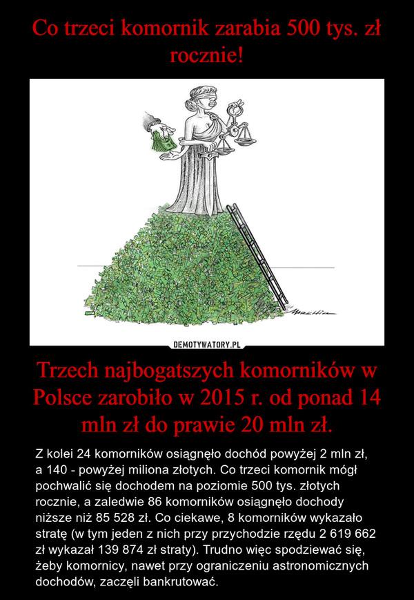 Trzech najbogatszych komorników w Polsce zarobiło w 2015 r. od ponad 14 mln zł do prawie 20 mln zł. – Z kolei 24 komorników osiągnęło dochód powyżej 2 mln zł, a 140 - powyżej miliona złotych. Co trzeci komornik mógł pochwalić się dochodem na poziomie 500 tys. złotych rocznie, a zaledwie 86 komorników osiągnęło dochody niższe niż 85 528 zł. Co ciekawe, 8 komorników wykazało stratę (w tym jeden z nich przy przychodzie rzędu 2 619 662 zł wykazał 139 874 zł straty). Trudno więc spodziewać się, żeby komornicy, nawet przy ograniczeniu astronomicznych dochodów, zaczęli bankrutować.