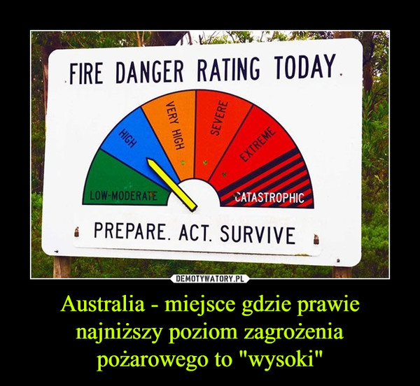 "Australia - miejsce gdzie prawie najniższy poziom zagrożenia pożarowego to ""wysoki"" –  FIRE DANGER RATING TODAY. LOW-MODERATE PREPARE. ACT. SURVIVE"