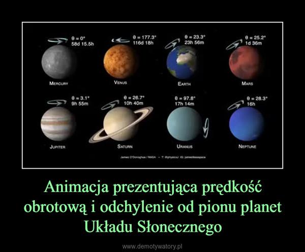 Animacja prezentująca prędkość obrotową i odchylenie od pionu planet Układu Słonecznego –