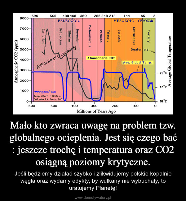 Mało kto zwraca uwagę na problem tzw. globalnego ocieplenia. Jest się czego bać: jeszcze trochę i temperatura oraz CO2 osiągną poziomy krytyczne. – Jeśli będziemy działać szybko i zlikwidujemy polskie kopalnie węgla oraz wydamy edykty, by wulkany nie wybuchały, to uratujemy Planetę!