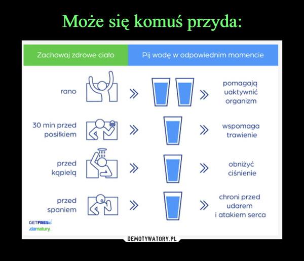–  Zachowaj zdrowe ciało Pij wodę w odpowiednim momencie rano 30 min przed posiłkiem pomagają >>uaktywnić '' organizm wspomaga '• trawienie ciśnienie chroni przed udarem i atakiem serca