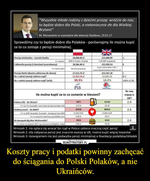 Koszty pracy i podatki powinny zachęcać do ściągania do Polski Polaków, a nie Ukraińców. –