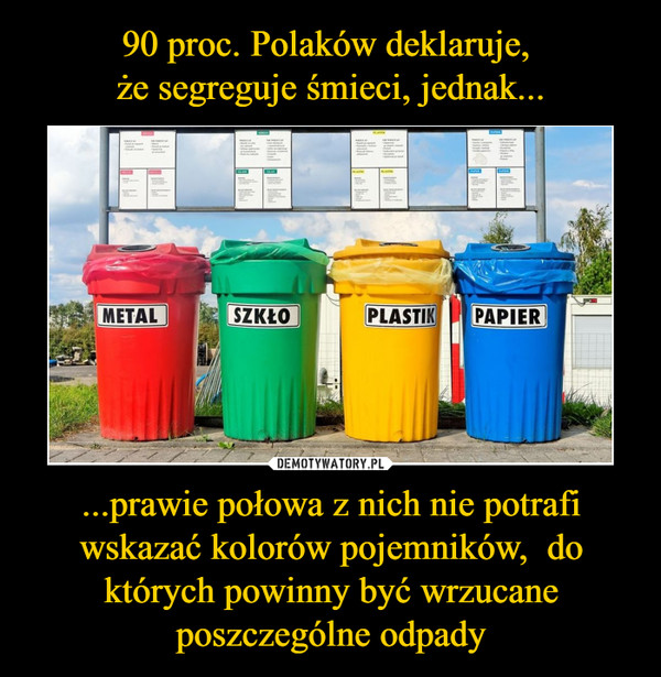 ...prawie połowa z nich nie potrafi wskazać kolorów pojemników,  do których powinny być wrzucane poszczególne odpady –