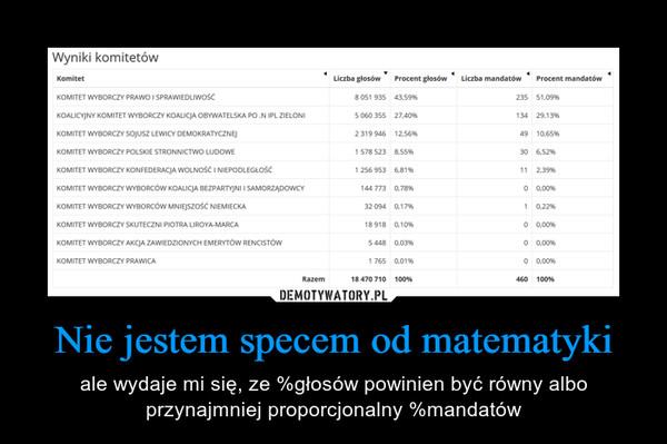 Nie jestem specem od matematyki – ale wydaje mi się, ze %głosów powinien być równy albo przynajmniej proporcjonalny %mandatów