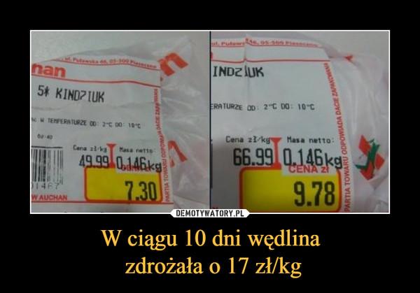 W ciągu 10 dni wędlina zdrożała o 17 zł/kg –