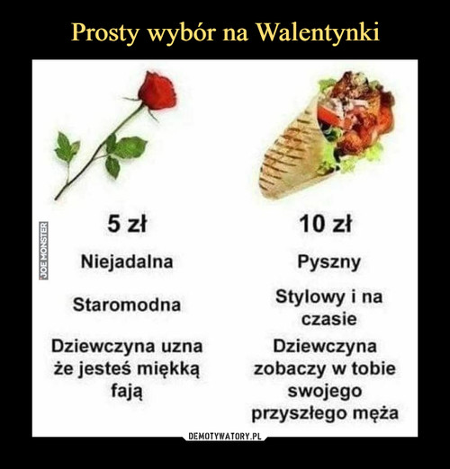 Prosty wybór na Walentynki