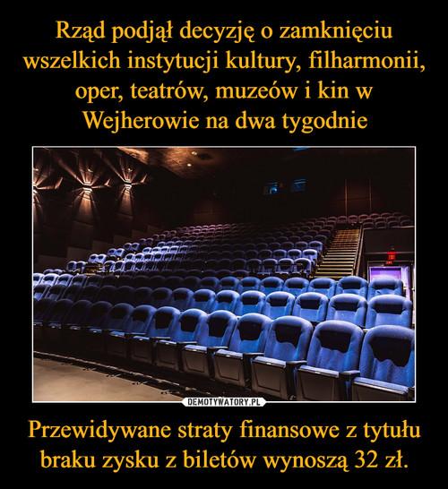 Rząd podjął decyzję o zamknięciu wszelkich instytucji kultury, filharmonii, oper, teatrów, muzeów i kin w Wejherowie na dwa tygodnie Przewidywane straty finansowe z tytułu braku zysku z biletów wynoszą 32 zł.