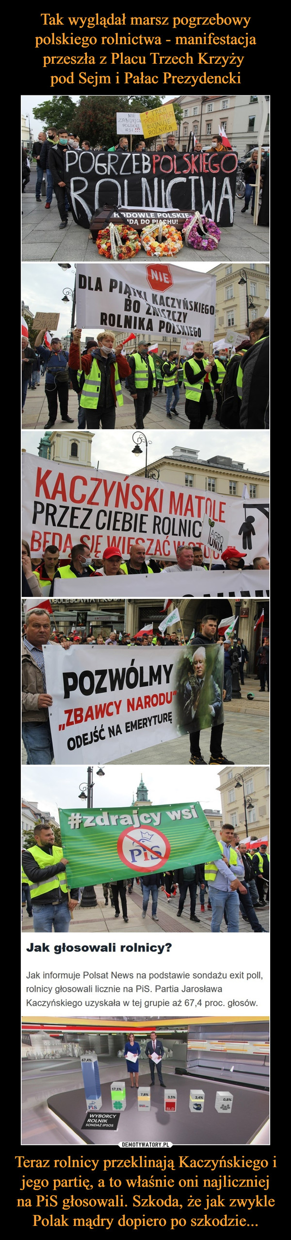Teraz rolnicy przeklinają Kaczyńskiego i jego partię, a to właśnie oni najliczniej na PiS głosowali. Szkoda, że jak zwykle Polak mądry dopiero po szkodzie... –  Jak głosowali rolnicy?Jak informuje Polsat News na podstawie sondażu exit poll, rolnicy głosowali licznie na PiS. Partia Jarosława Kaczyńskiego uzyskała w tej grupie aż 67,4 proc. głosów.