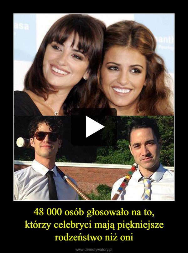 48 000 osób głosowało na to,którzy celebryci mają piękniejszerodzeństwo niż oni –
