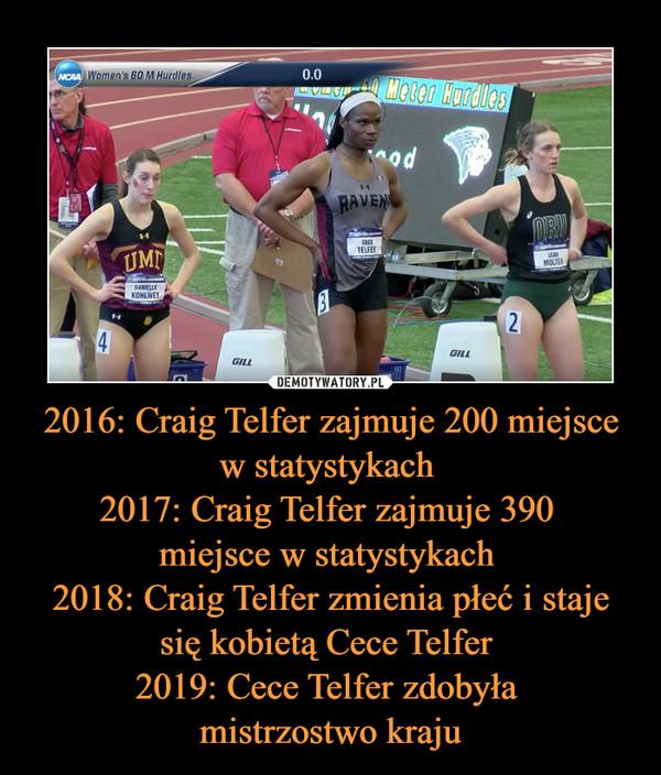 2016: Craig Telfer zajmuje 200 miejsce w statystykach 2017: Craig Telfer zajmuje 390 miejsce w statystykach 2018: Craig Telfer zmienia płeć i staje się kobietą Cece Telfer 2019: Cece Telfer zdobyła mistrzostwo kraju –