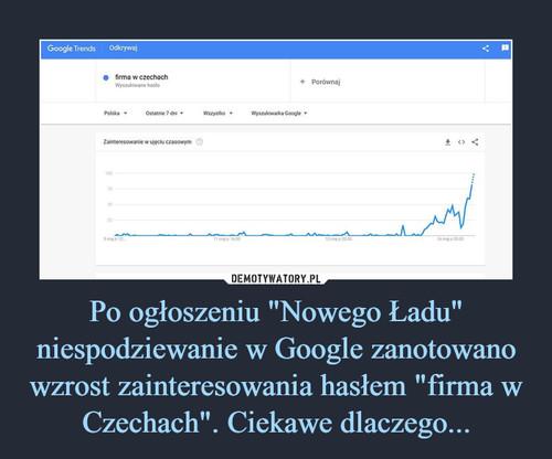 """Po ogłoszeniu """"Nowego Ładu"""" niespodziewanie w Google zanotowano wzrost zainteresowania hasłem """"firma w Czechach"""". Ciekawe dlaczego..."""